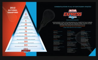 Long Island Express Lacrosse